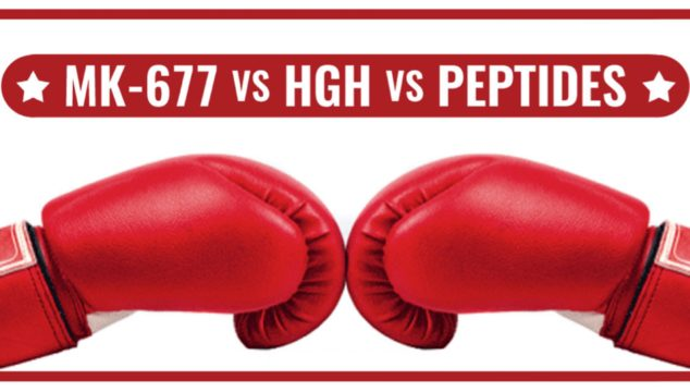 MK-677 Vs HGH Vs Peptides